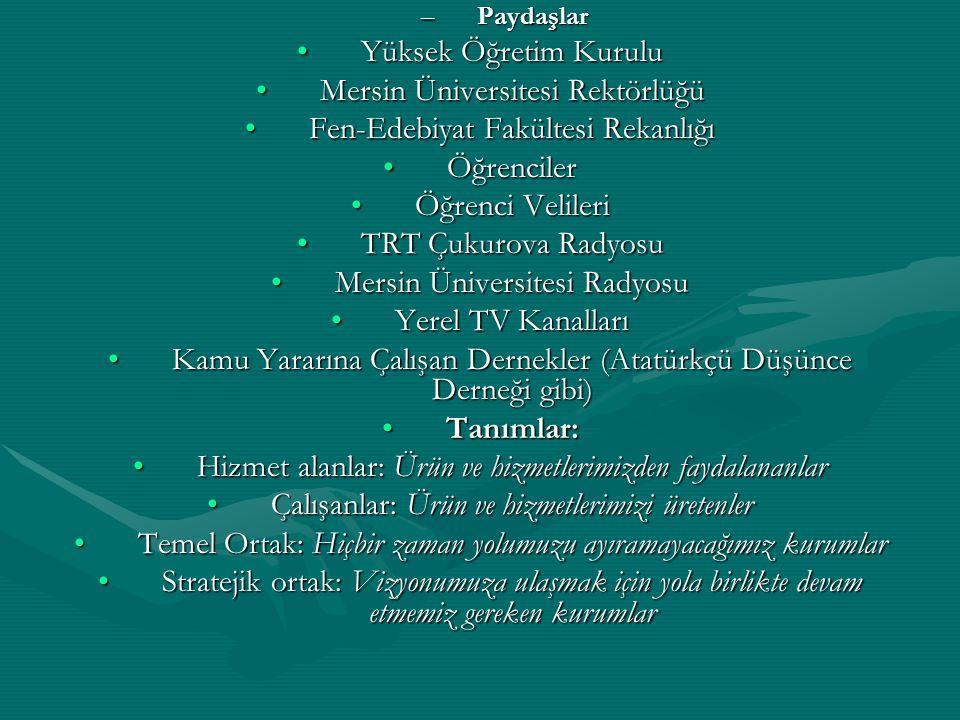 Mersin Üniversitesi Rektörlüğü Fen-Edebiyat Fakültesi Rekanlığı
