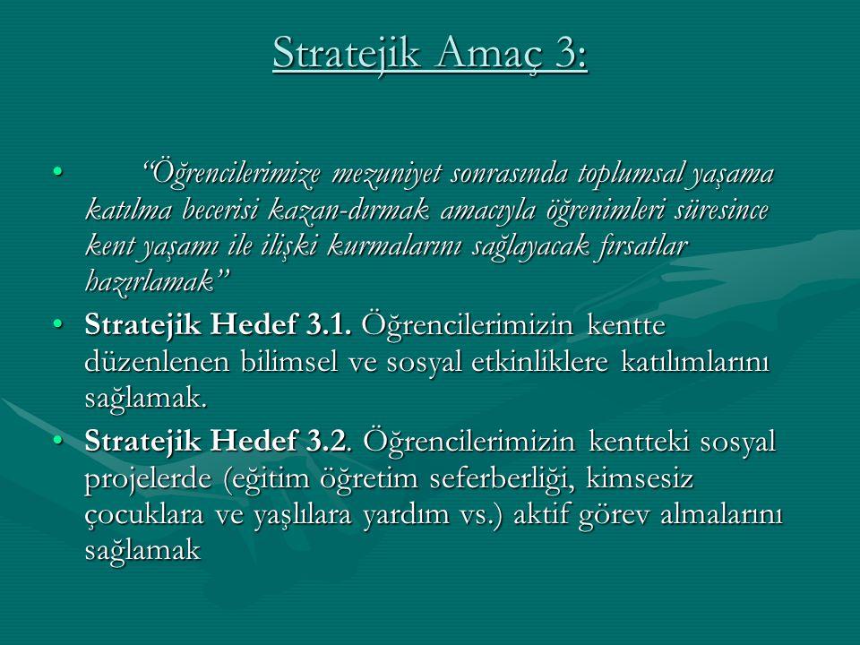 Stratejik Amaç 3:
