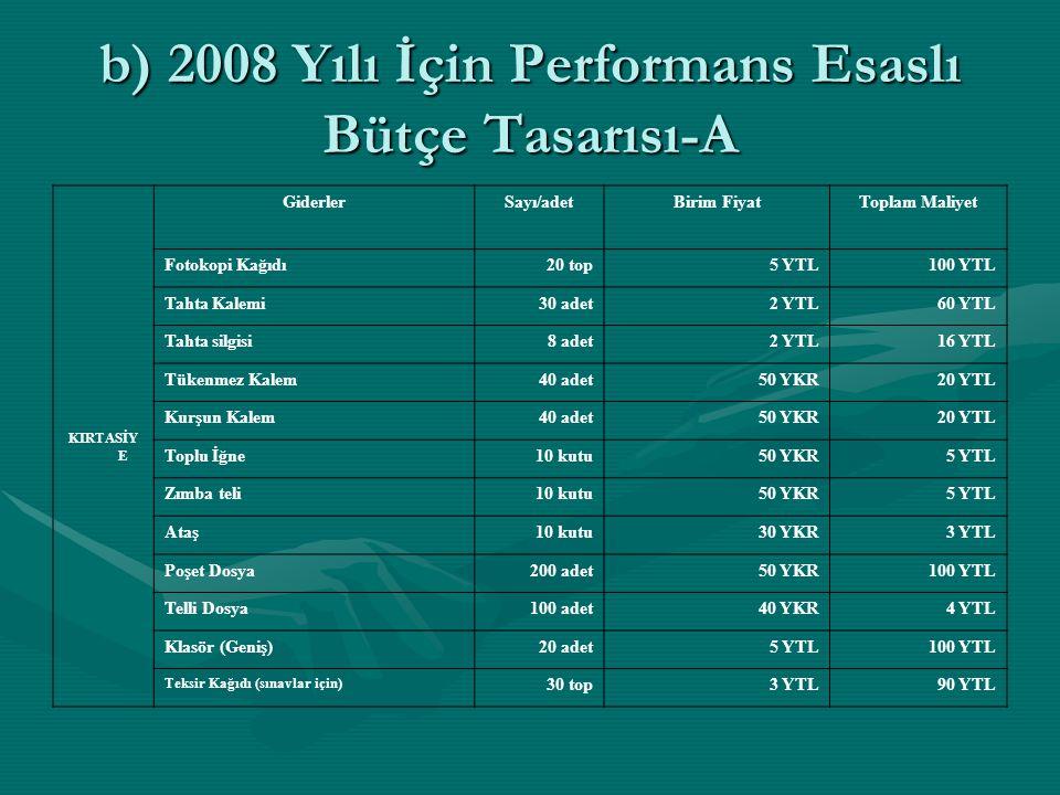 b) 2008 Yılı İçin Performans Esaslı Bütçe Tasarısı-A