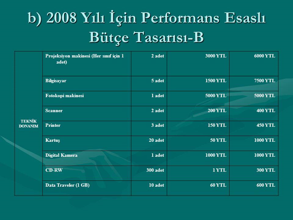 b) 2008 Yılı İçin Performans Esaslı Bütçe Tasarısı-B