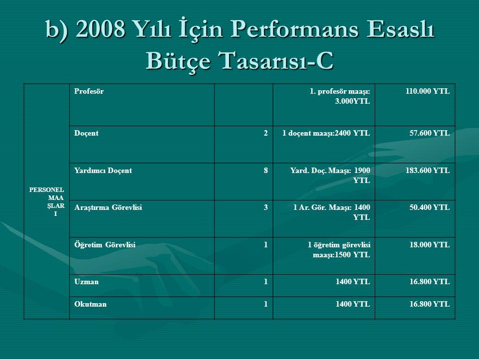 b) 2008 Yılı İçin Performans Esaslı Bütçe Tasarısı-C