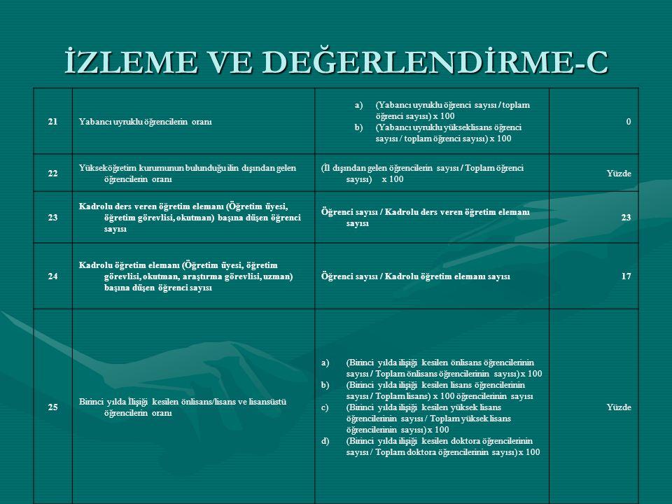 İZLEME VE DEĞERLENDİRME-C
