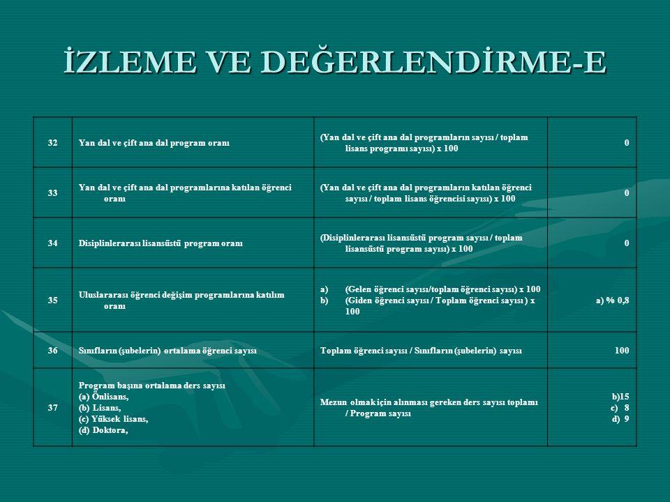 İZLEME VE DEĞERLENDİRME-E