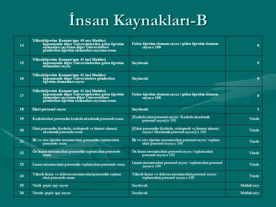 İnsan Kaynakları-B 14.