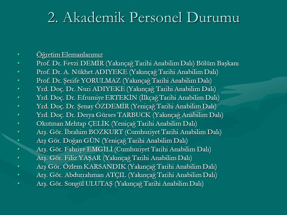 2. Akademik Personel Durumu