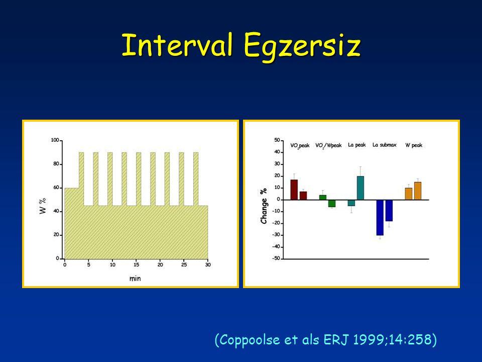 Interval Egzersiz (Coppoolse et als ERJ 1999;14:258)