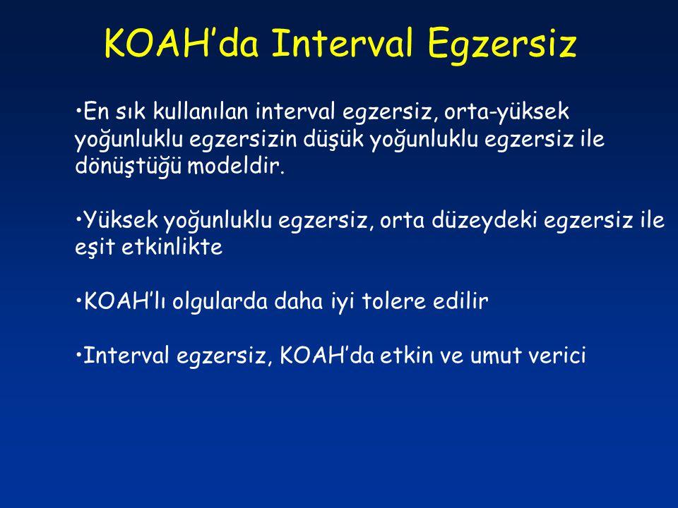 KOAH'da Interval Egzersiz