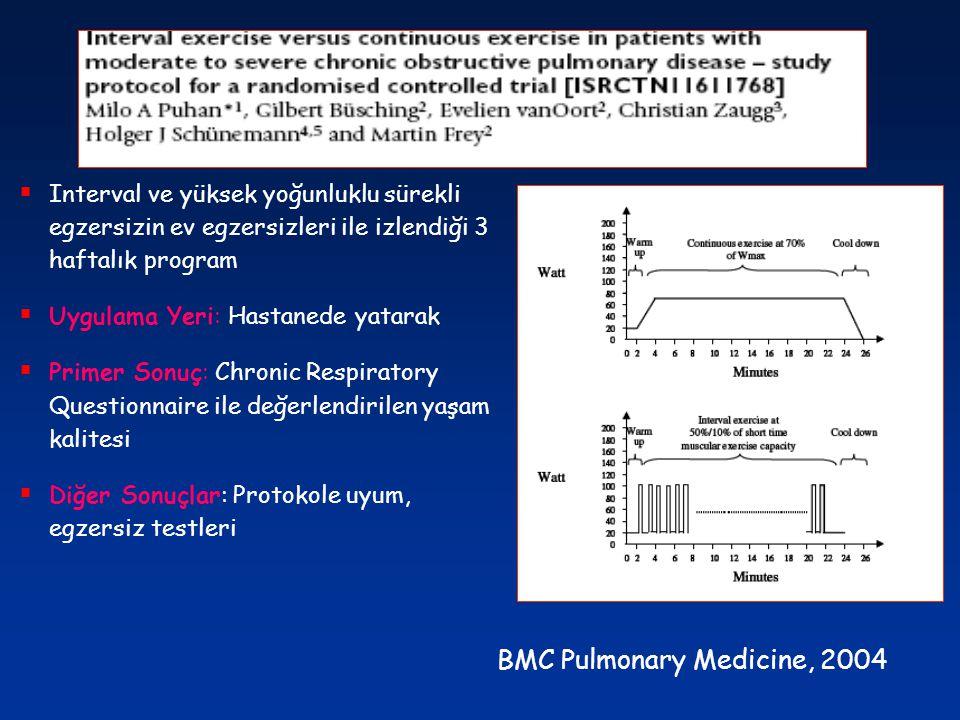 BMC Pulmonary Medicine, 2004