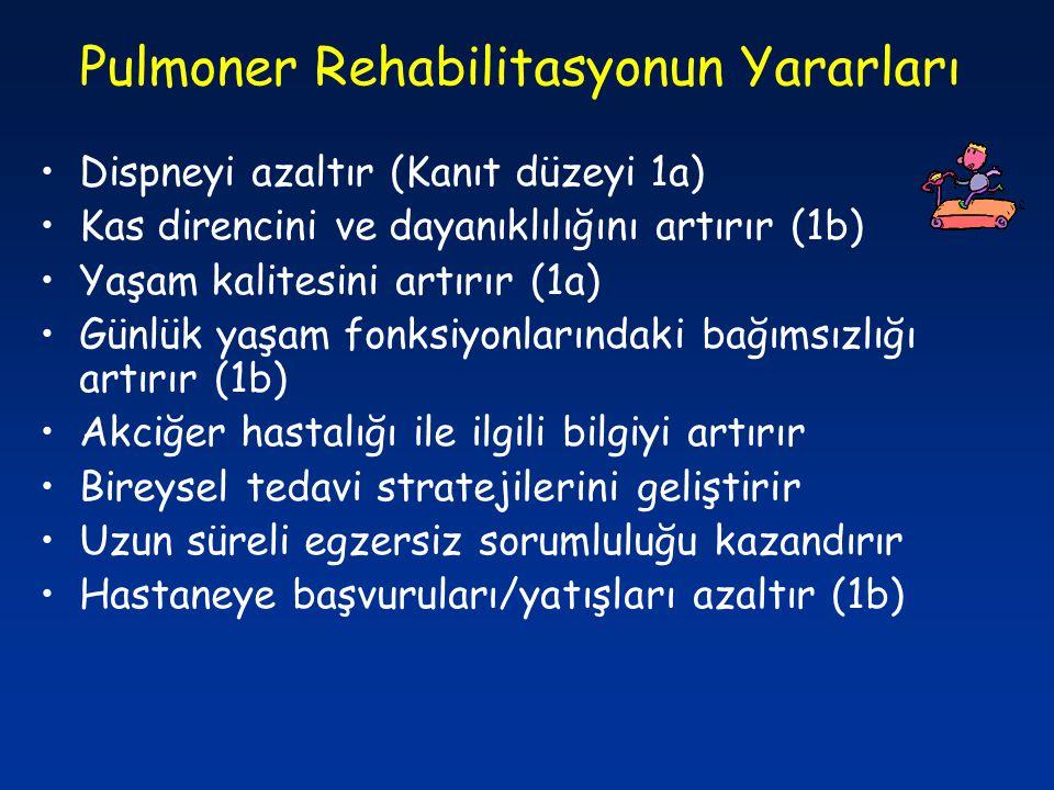 Pulmoner Rehabilitasyonun Yararları