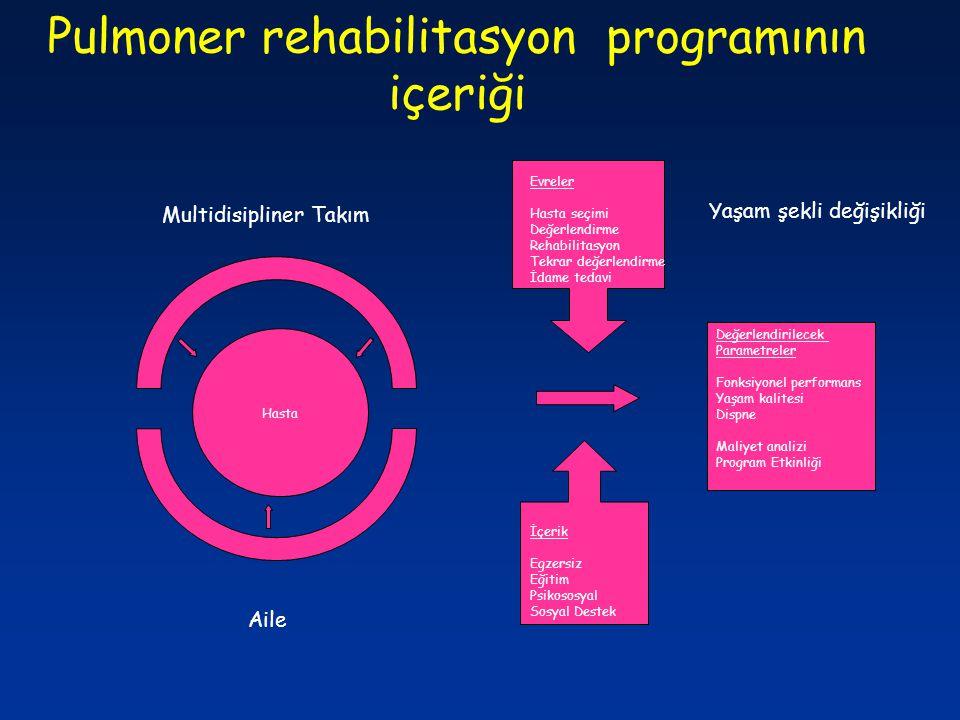 Pulmoner rehabilitasyon programının içeriği
