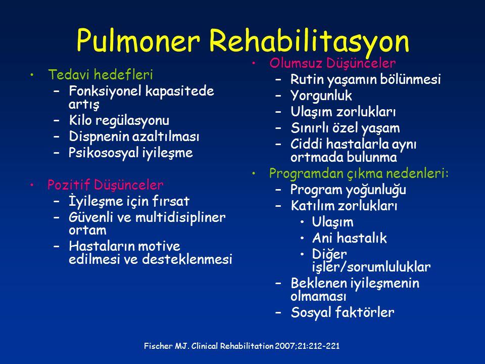 Pulmoner Rehabilitasyon