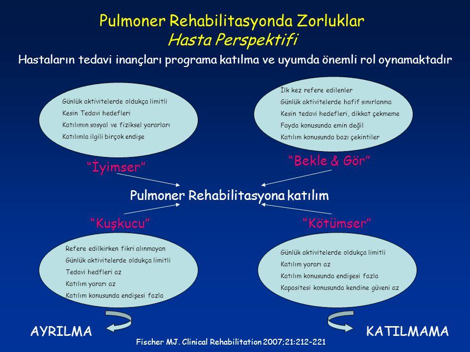 Pulmoner Rehabilitasyonda Zorluklar Hasta Perspektifi