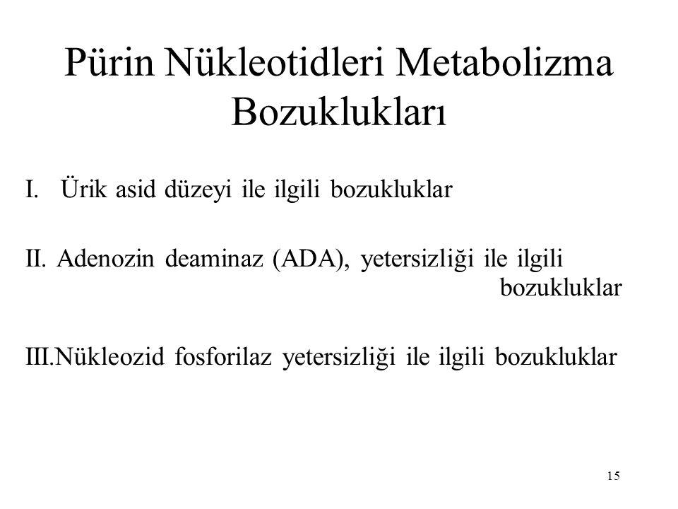 Pürin Nükleotidleri Metabolizma Bozuklukları