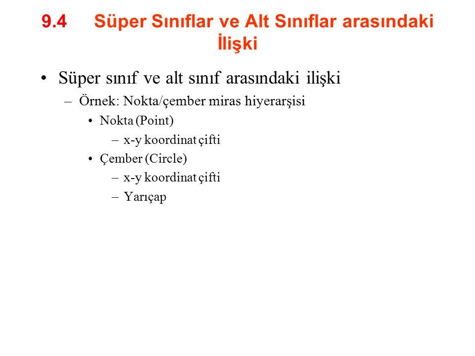 9.4 Süper Sınıflar ve Alt Sınıflar arasındaki İlişki