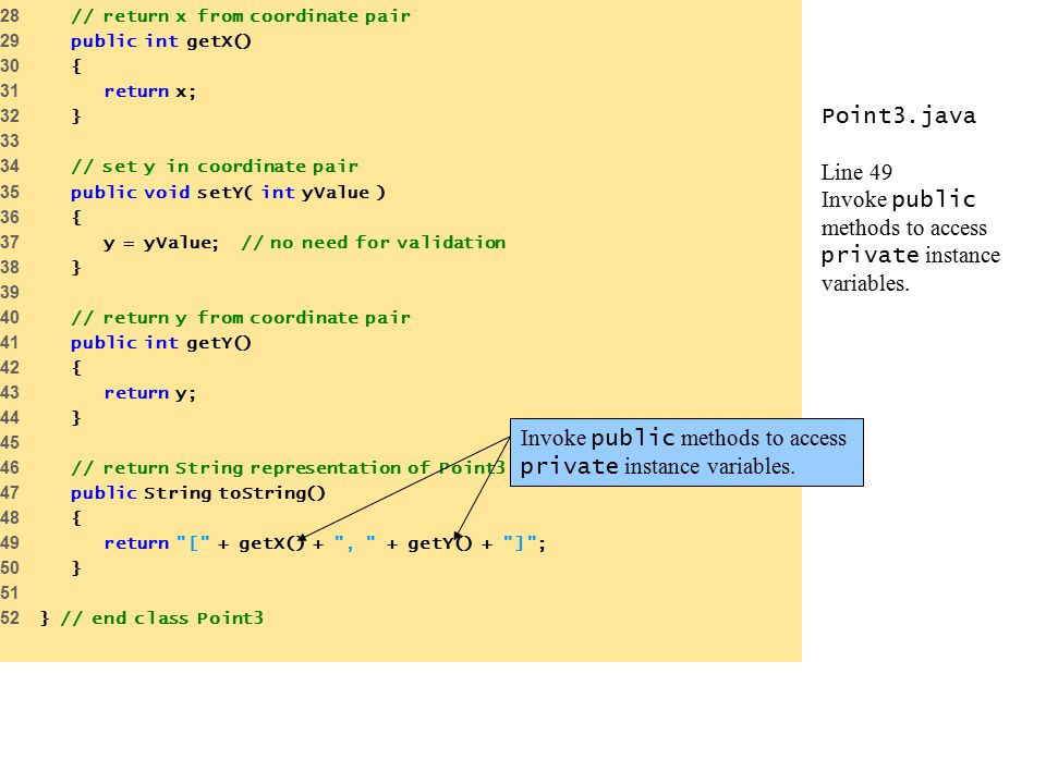 Invoke public methods to access private instance variables.