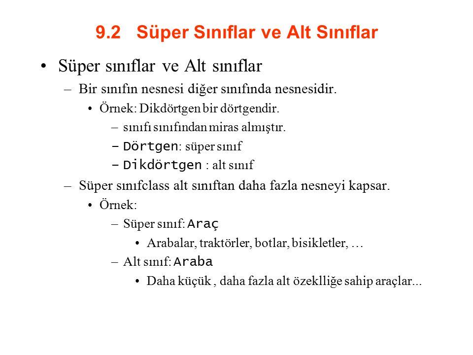 9.2 Süper Sınıflar ve Alt Sınıflar