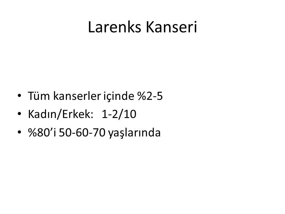Larenks Kanseri Tüm kanserler içinde %2-5 Kadın/Erkek: 1-2/10