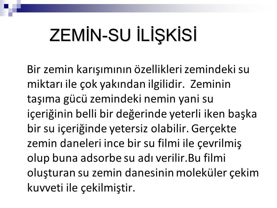 ZEMİN-SU İLİŞKİSİ