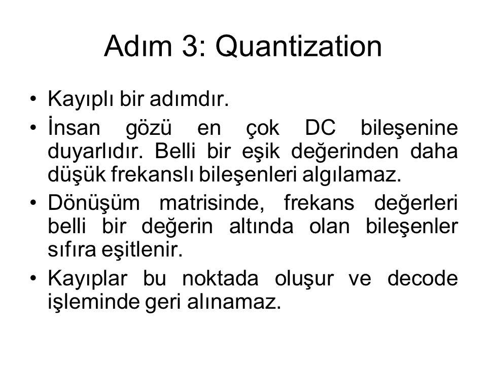 Adım 3: Quantization Kayıplı bir adımdır.