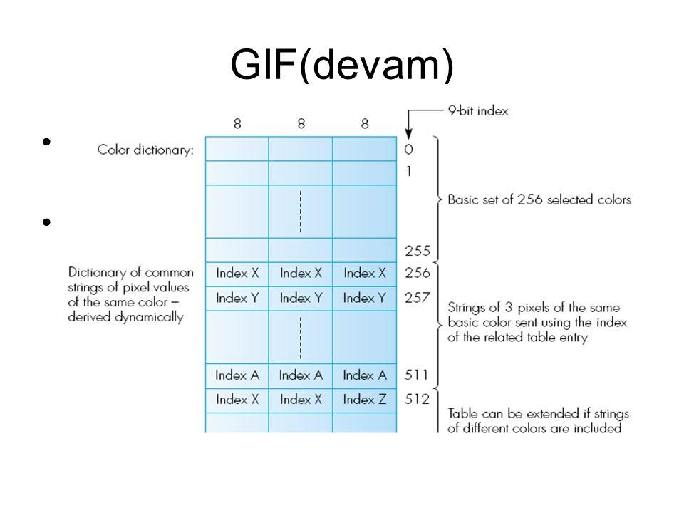 GIF(devam) Ardışık 3 pixel renginin aynı olma olasılığının yüksekliğinden yararlanılabilir.