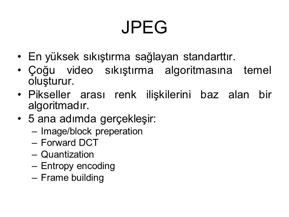 JPEG En yüksek sıkıştırma sağlayan standarttır.