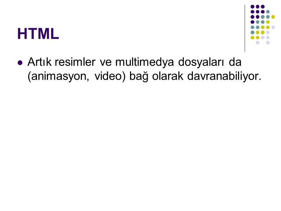 HTML Artık resimler ve multimedya dosyaları da (animasyon, video) bağ olarak davranabiliyor.