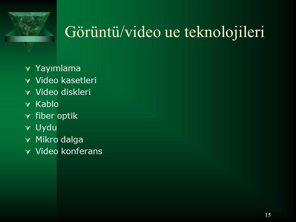Görüntü/video ue teknolojileri
