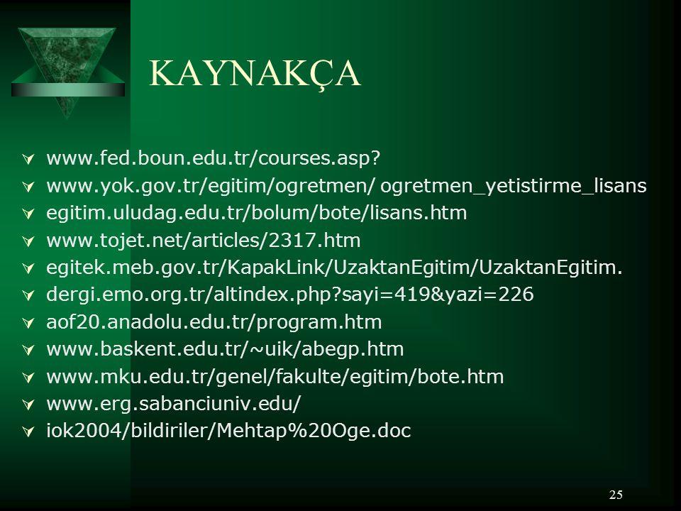 KAYNAKÇA www.fed.boun.edu.tr/courses.asp