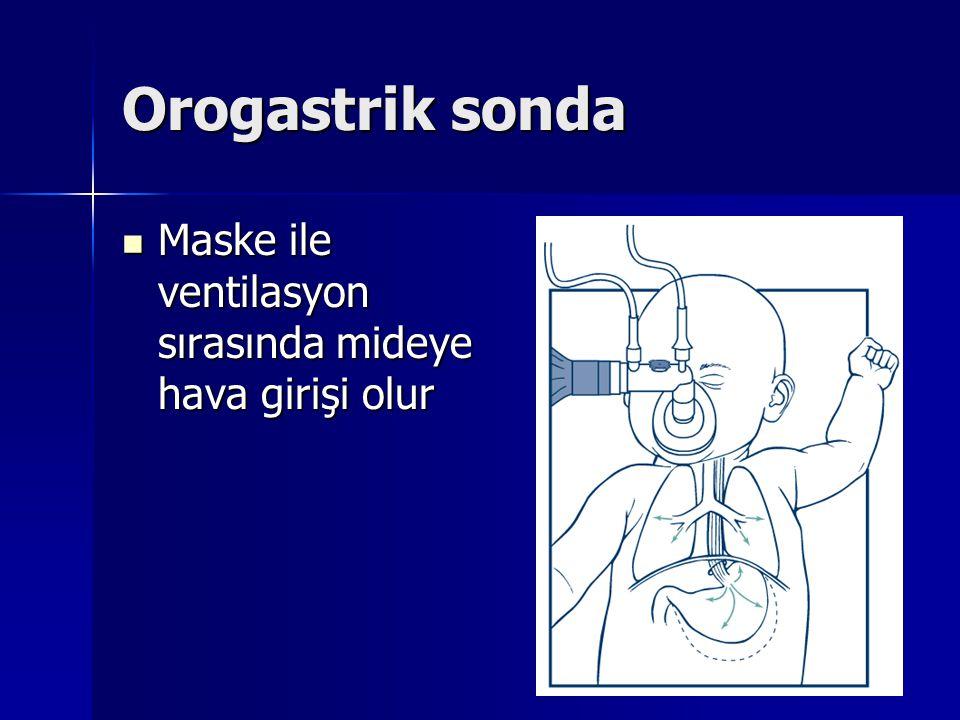Orogastrik sonda Maske ile ventilasyon sırasında mideye hava girişi olur