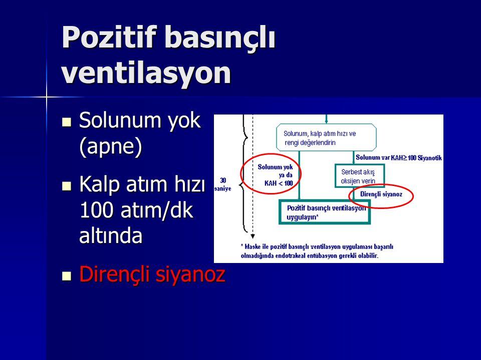 Pozitif basınçlı ventilasyon
