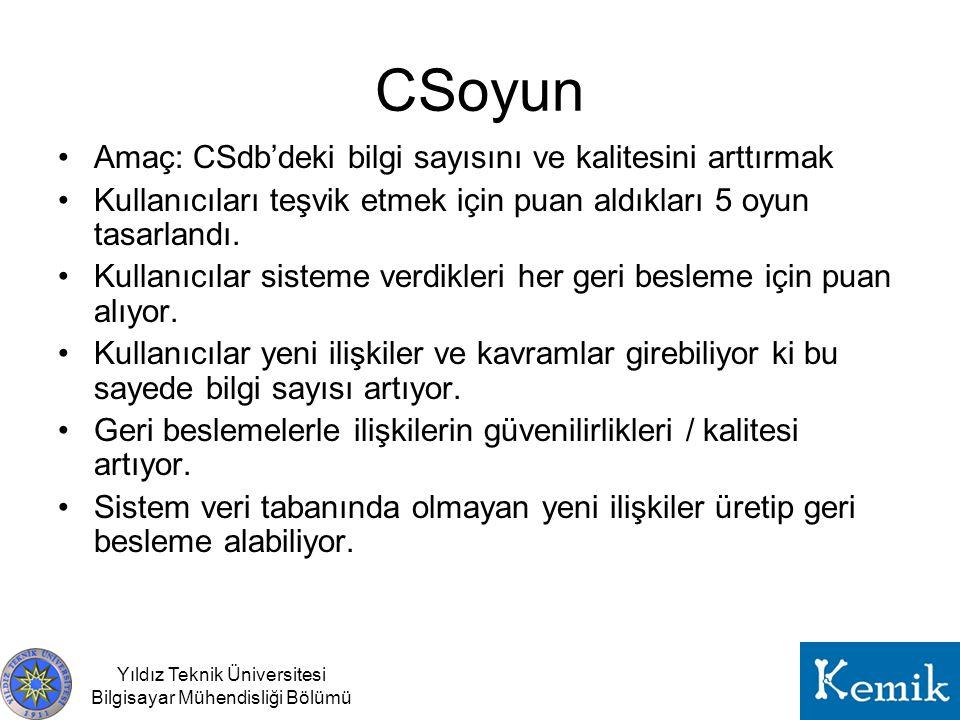 CSoyun Amaç: CSdb'deki bilgi sayısını ve kalitesini arttırmak