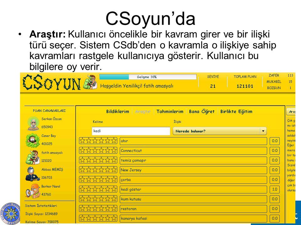 CSoyun'da