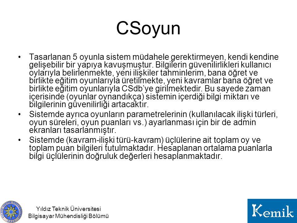 CSoyun