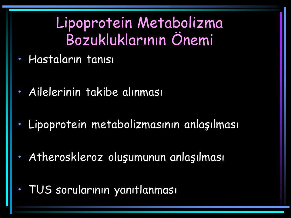 Lipoprotein Metabolizma Bozukluklarının Önemi