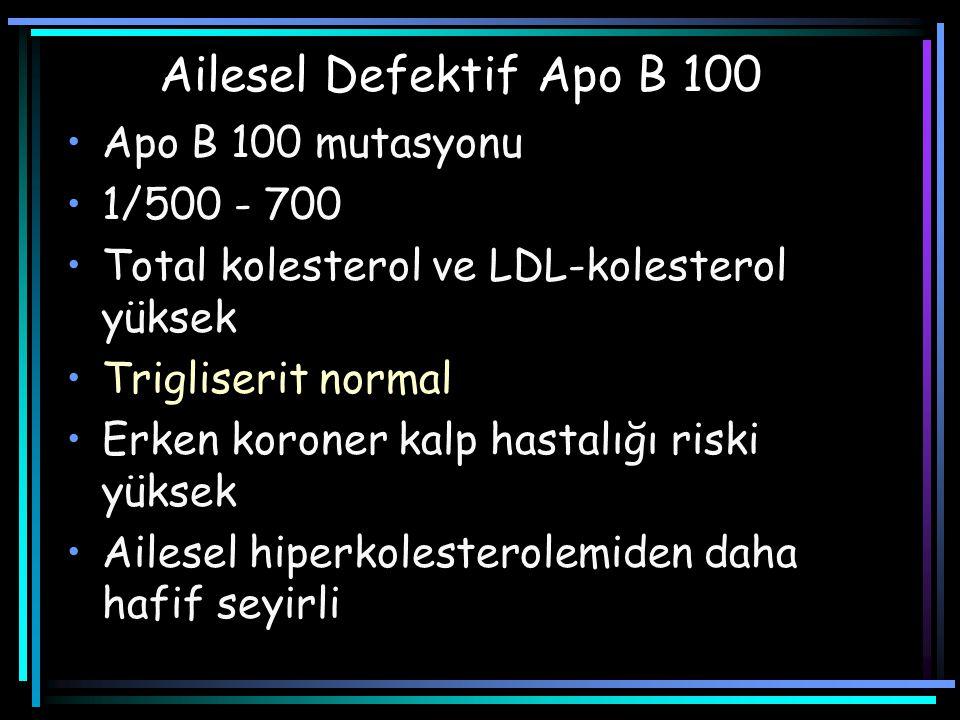 Ailesel Defektif Apo B 100 Apo B 100 mutasyonu 1/500 - 700