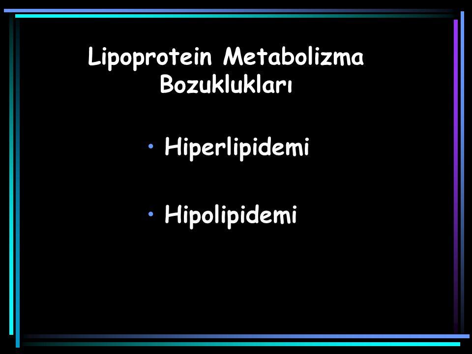Lipoprotein Metabolizma Bozuklukları