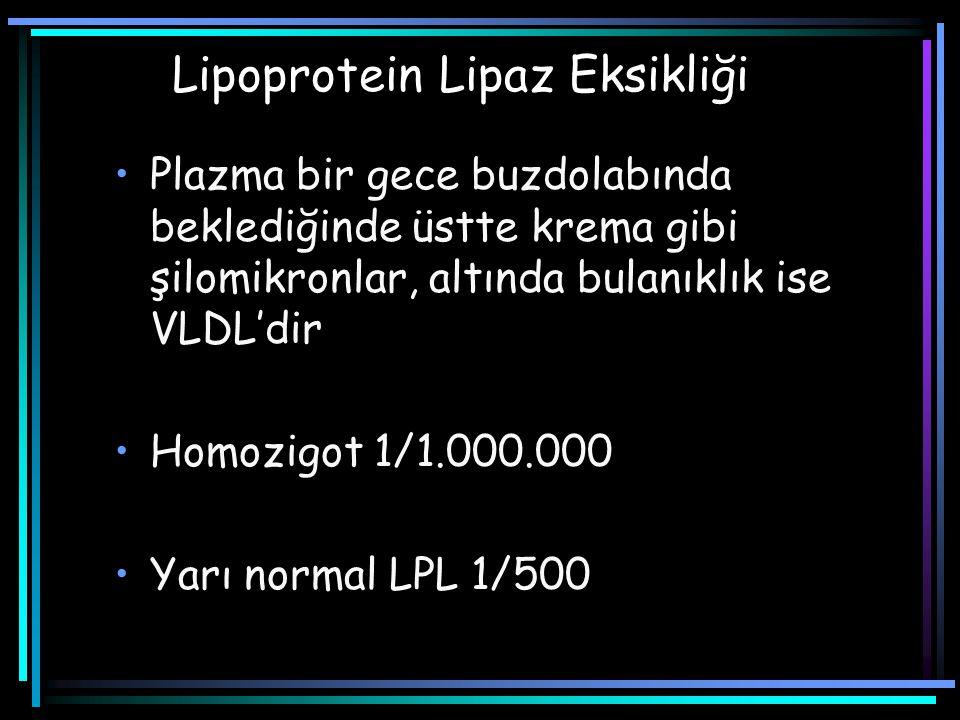 Lipoprotein Lipaz Eksikliği
