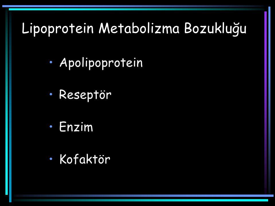 Lipoprotein Metabolizma Bozukluğu