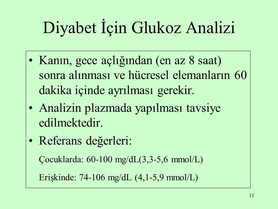 Diyabet İçin Glukoz Analizi