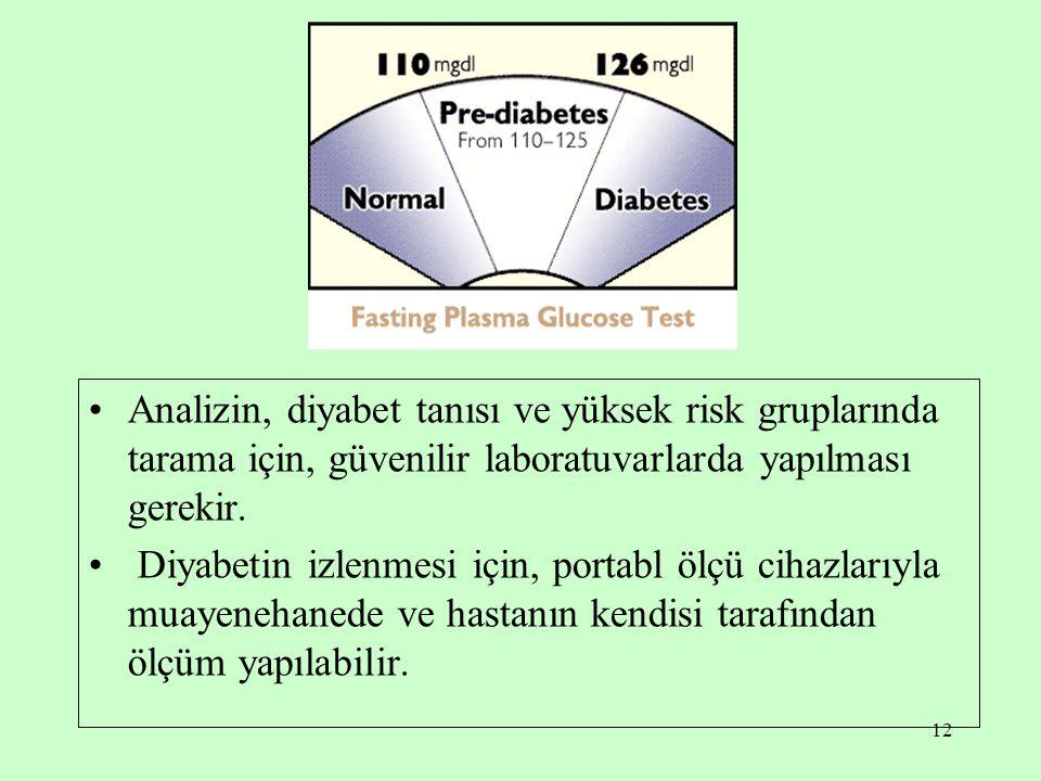 Analizin, diyabet tanısı ve yüksek risk gruplarında tarama için, güvenilir laboratuvarlarda yapılması gerekir.