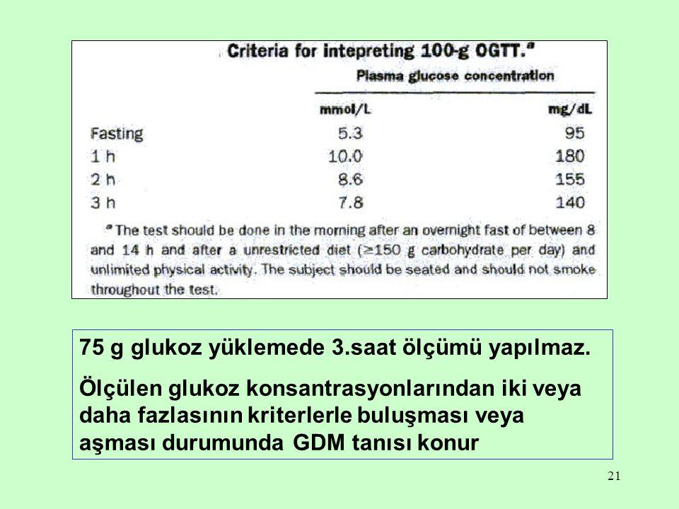 75 g glukoz yüklemede 3.saat ölçümü yapılmaz.