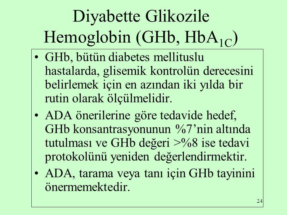Diyabette Glikozile Hemoglobin (GHb, HbA1C)