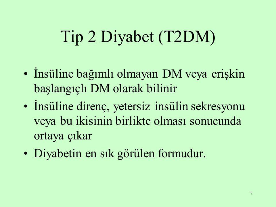 Tip 2 Diyabet (T2DM) İnsüline bağımlı olmayan DM veya erişkin başlangıçlı DM olarak bilinir.