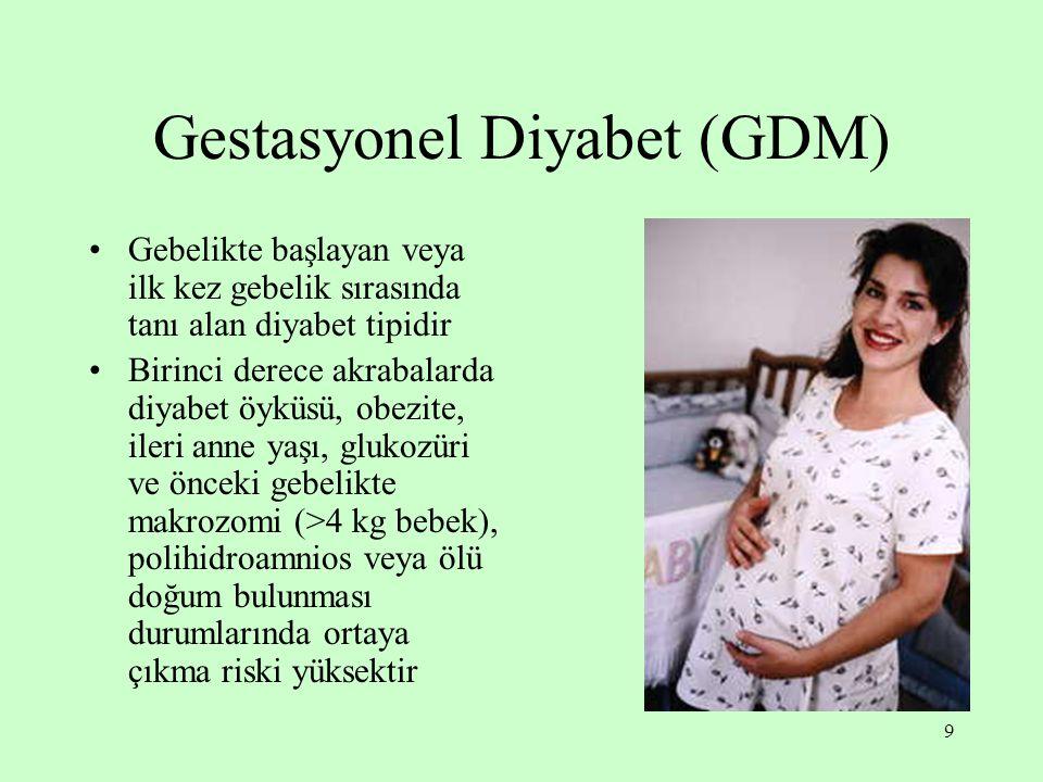 Gestasyonel Diyabet (GDM)