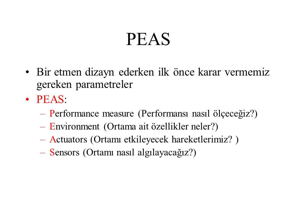 PEAS Bir etmen dizayn ederken ilk önce karar vermemiz gereken parametreler. PEAS: Performance measure (Performansı nasıl ölçeceğiz )
