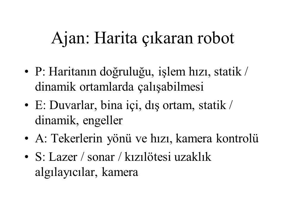 Ajan: Harita çıkaran robot