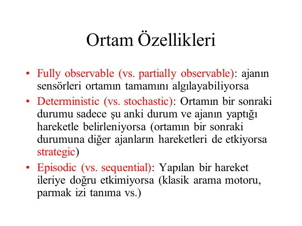 Ortam Özellikleri Fully observable (vs. partially observable): ajanın sensörleri ortamın tamamını algılayabiliyorsa.
