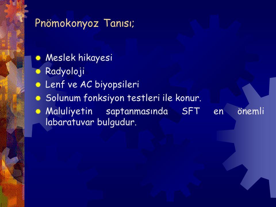Pnömokonyoz Tanısı; Meslek hikayesi Radyoloji Lenf ve AC biyopsileri