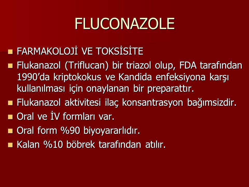 FLUCONAZOLE FARMAKOLOJİ VE TOKSİSİTE