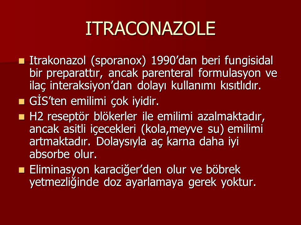 ITRACONAZOLE